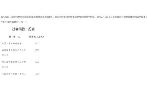 """山川异域、风月同天外企增援中国战""""疫"""""""