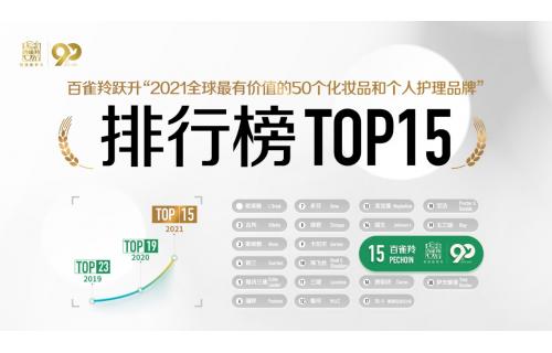 """从国民小蓝罐到全球TOP15,""""向上的我们""""全民自信向上"""